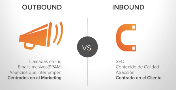 Principales diferencias entre el marketing tradicional y el inbound marketing